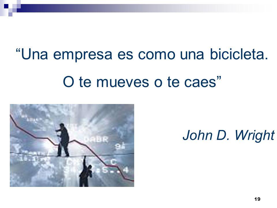 Una empresa es como una bicicleta.