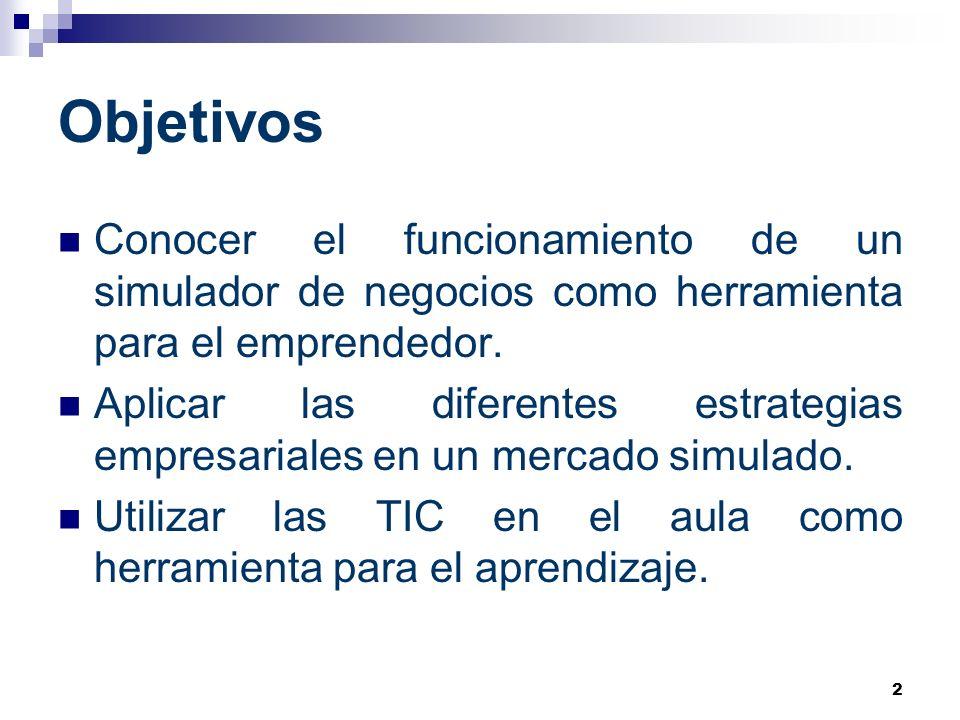 ObjetivosConocer el funcionamiento de un simulador de negocios como herramienta para el emprendedor.