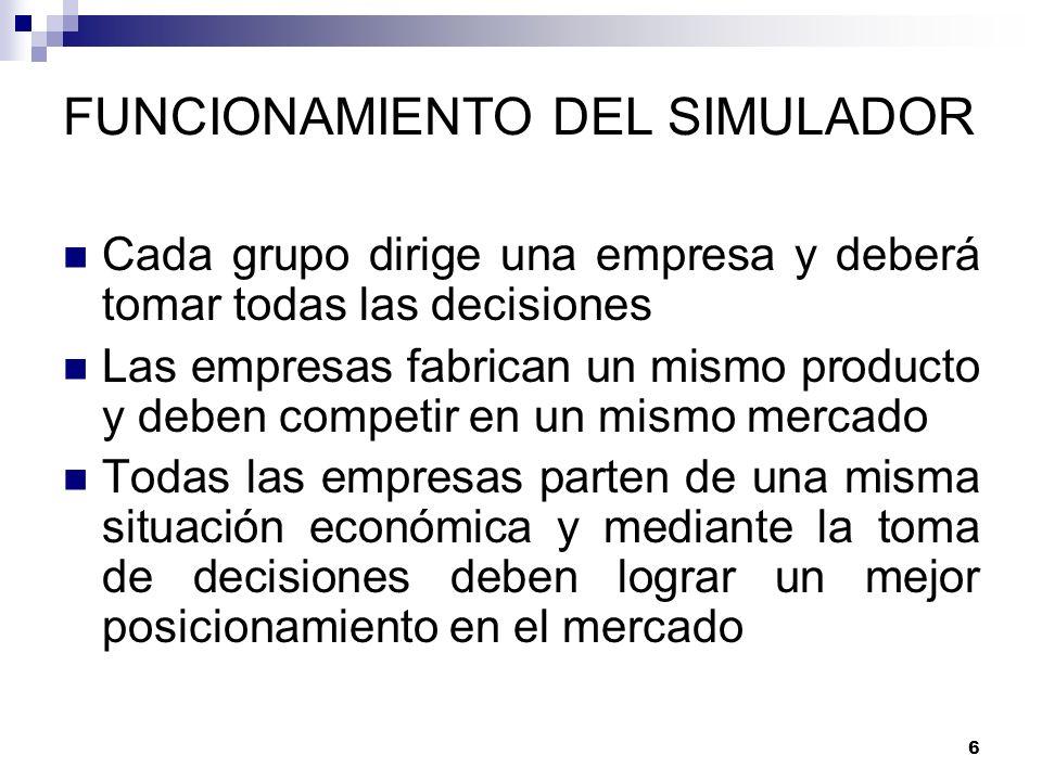 FUNCIONAMIENTO DEL SIMULADOR