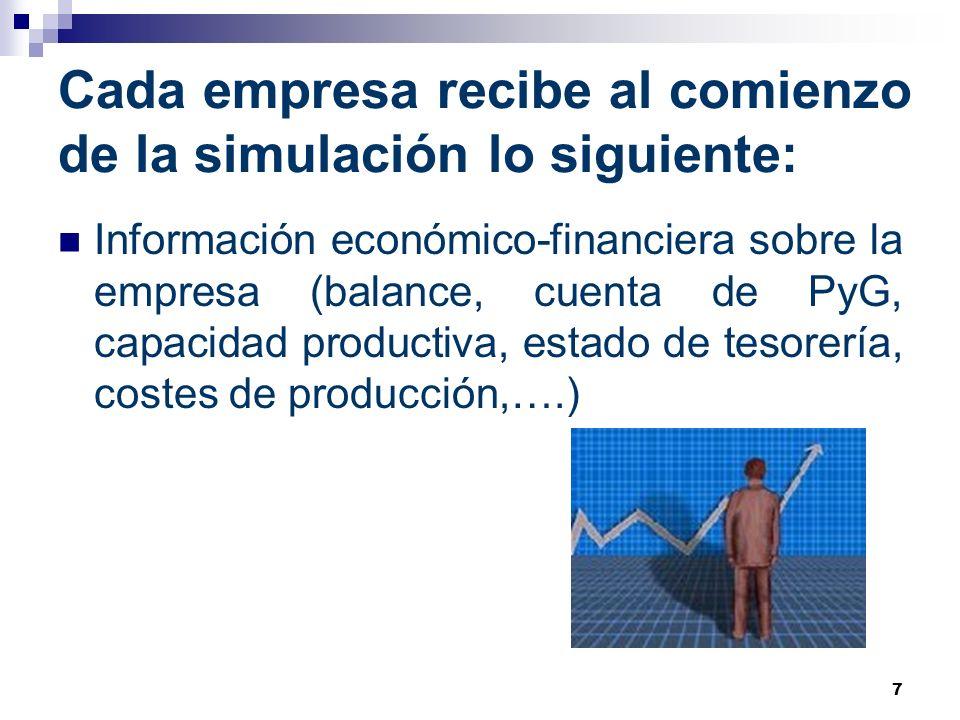Cada empresa recibe al comienzo de la simulación lo siguiente: