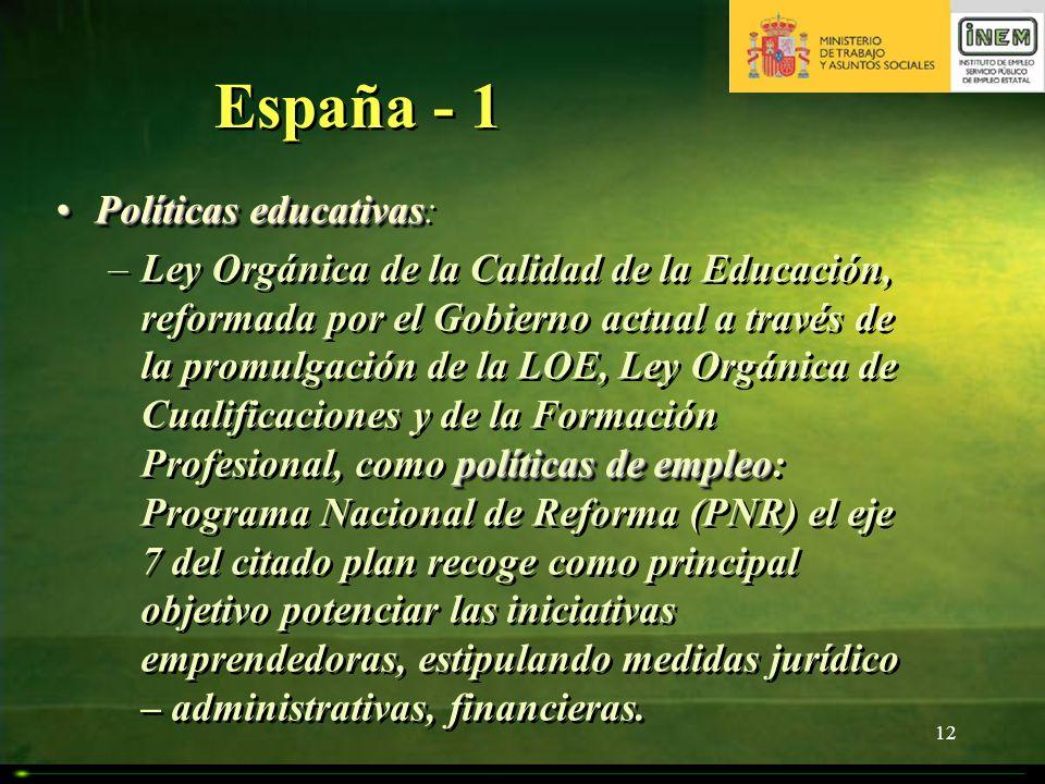 España - 1 Políticas educativas: