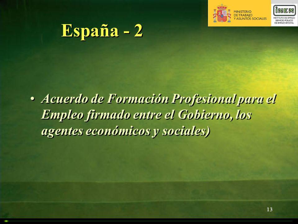 España - 2 Acuerdo de Formación Profesional para el Empleo firmado entre el Gobierno, los agentes económicos y sociales)