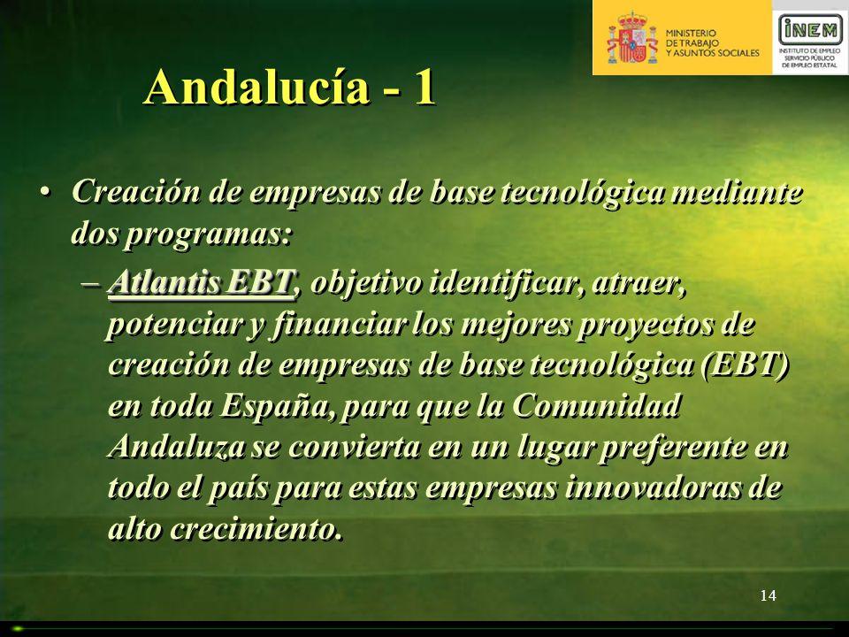 Andalucía - 1 Creación de empresas de base tecnológica mediante dos programas: