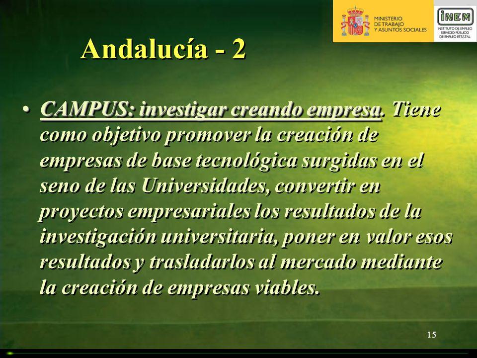 Andalucía - 2