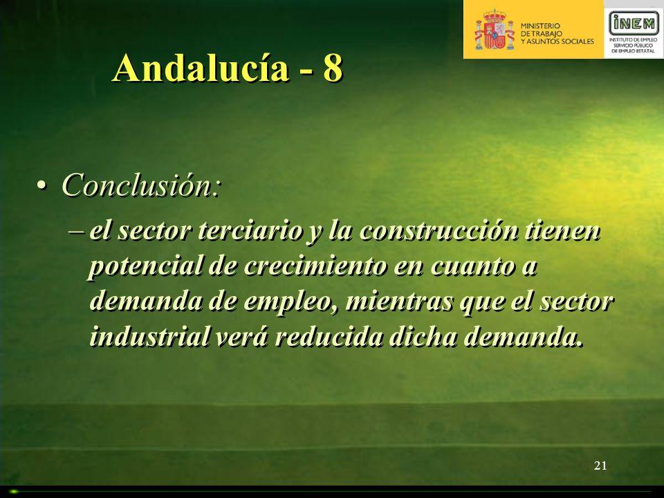 Andalucía - 8 Conclusión: