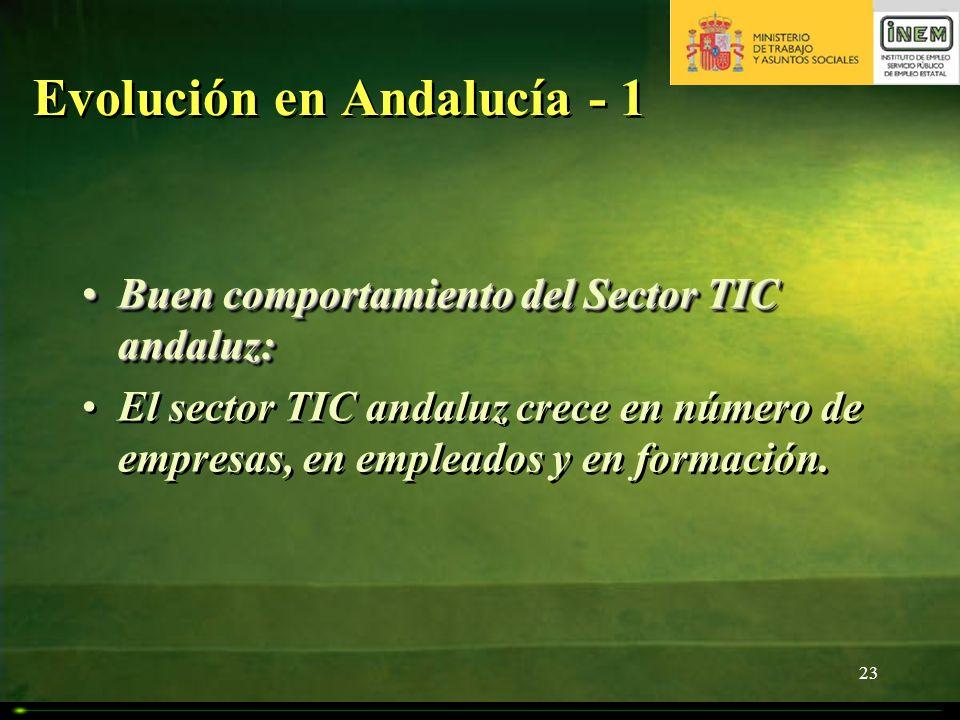 Evolución en Andalucía - 1