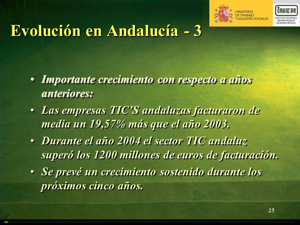 Evolución en Andalucía - 3