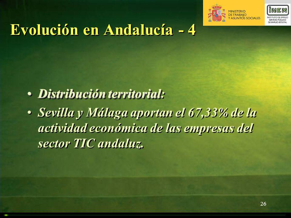 Evolución en Andalucía - 4
