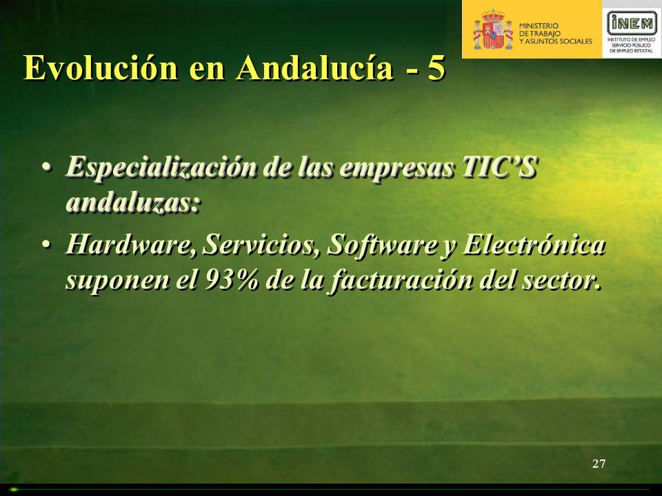 Evolución en Andalucía - 5