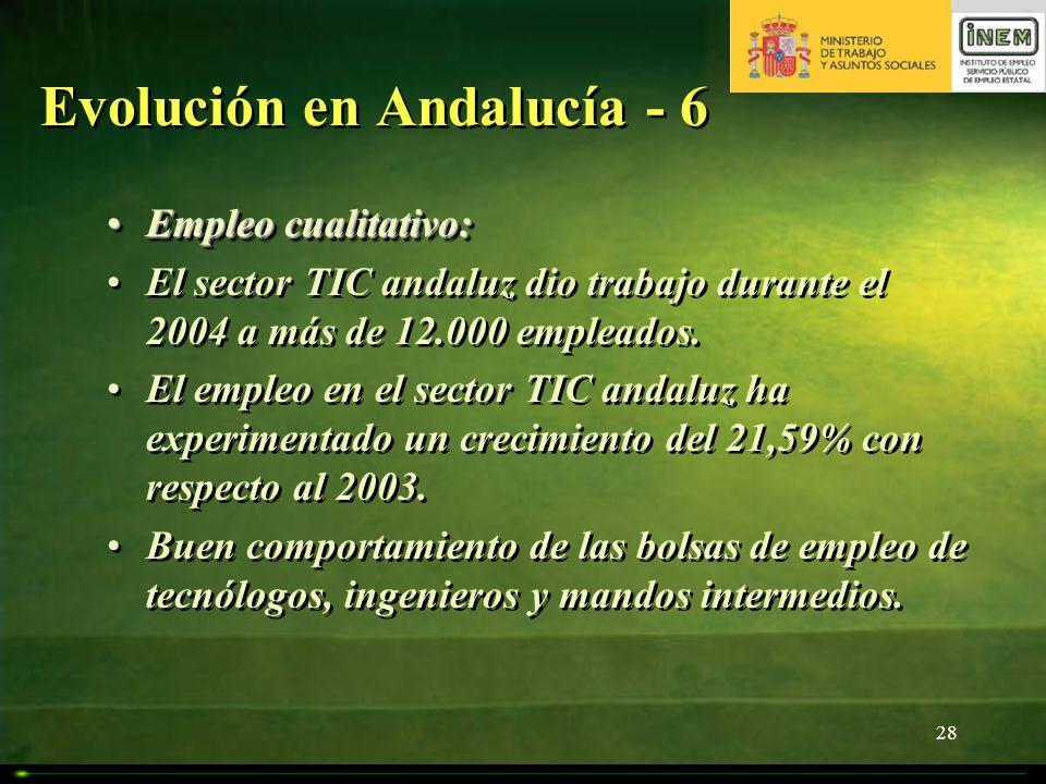 Evolución en Andalucía - 6
