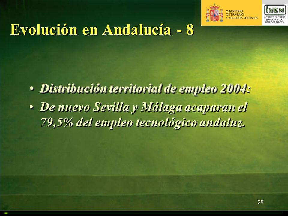 Evolución en Andalucía - 8