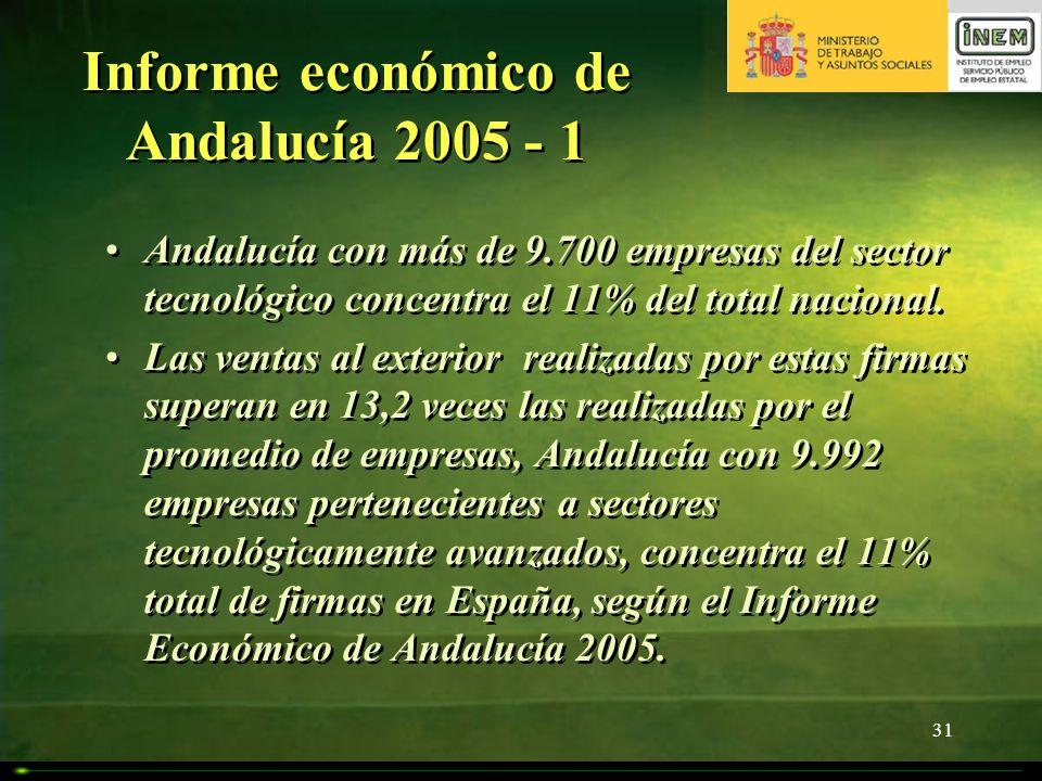 Informe económico de Andalucía 2005 - 1