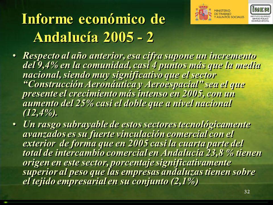 Informe económico de Andalucía 2005 - 2