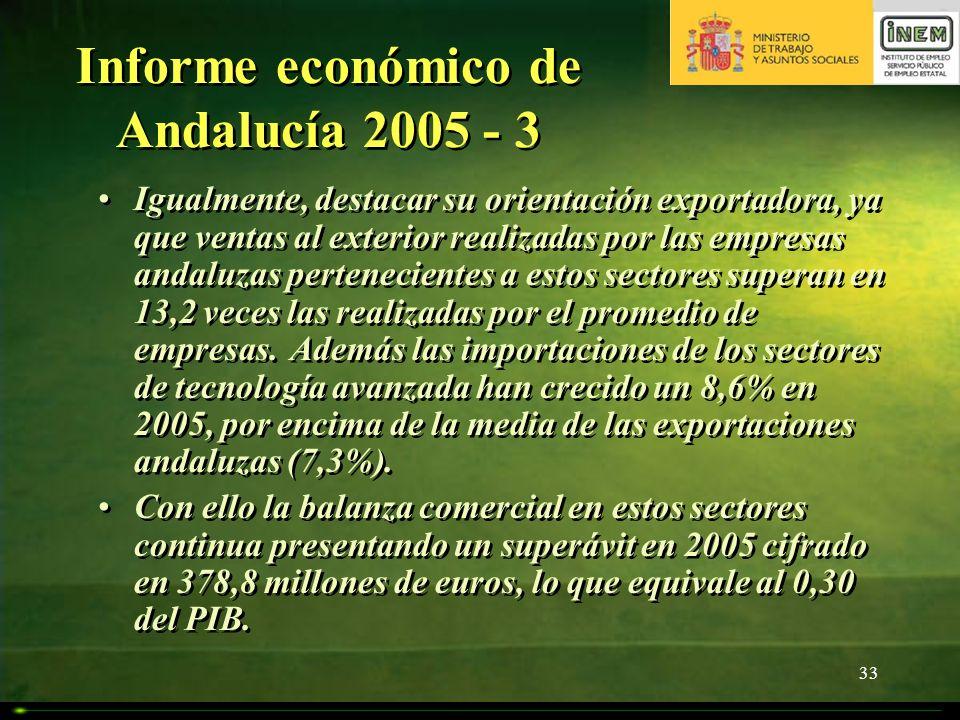 Informe económico de Andalucía 2005 - 3