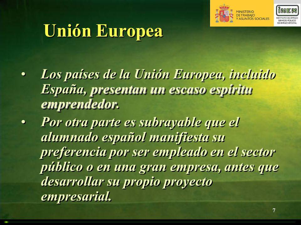 Unión Europea Los países de la Unión Europea, incluido España, presentan un escaso espíritu emprendedor.