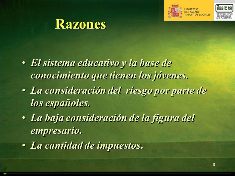 Razones El sistema educativo y la base de conocimiento que tienen los jóvenes. La consideración del riesgo por parte de los españoles.