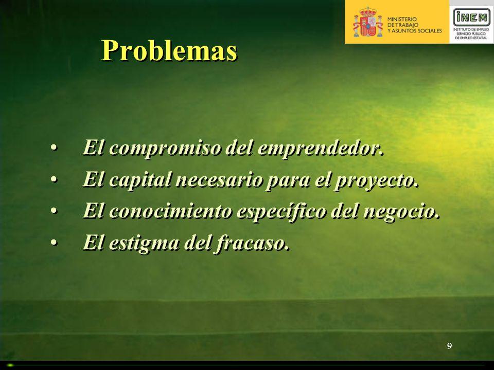 Problemas El compromiso del emprendedor.