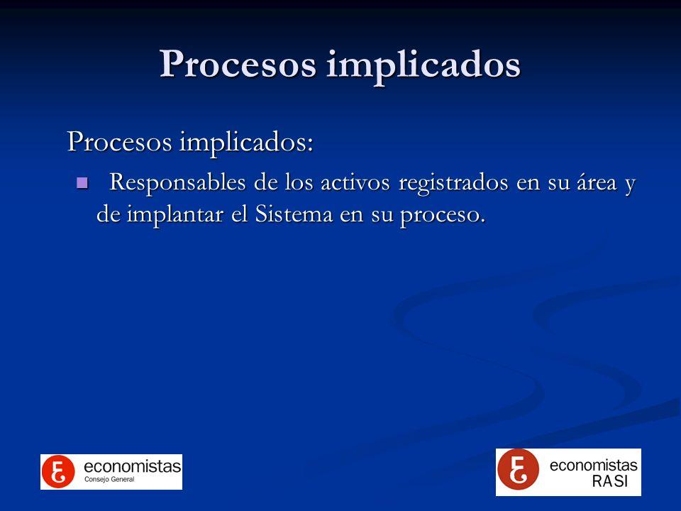 Procesos implicados Procesos implicados: