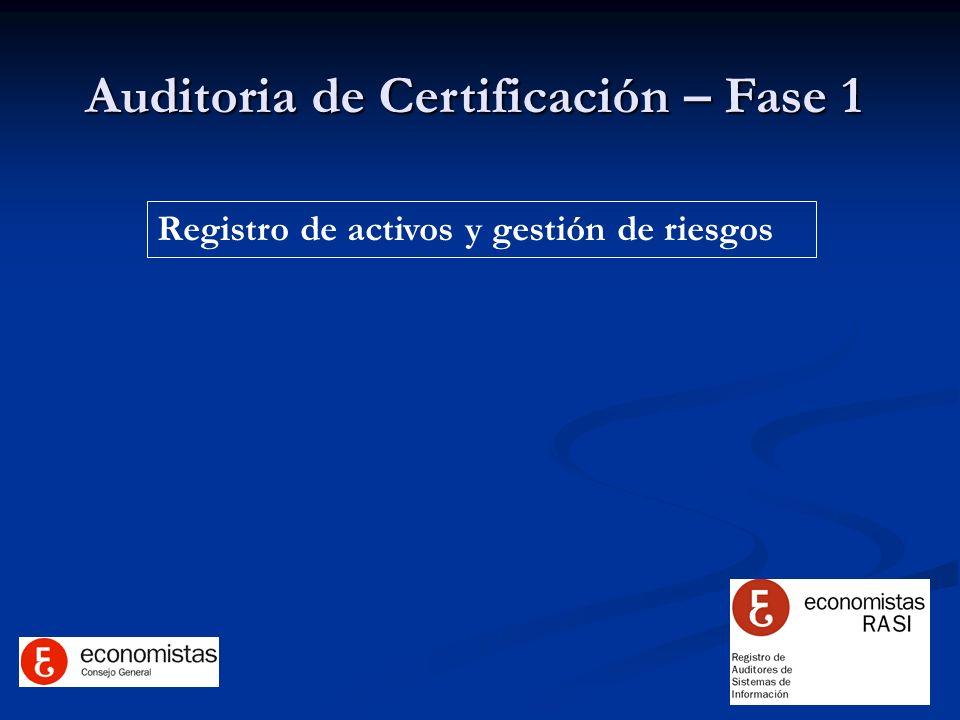 Auditoria de Certificación – Fase 1