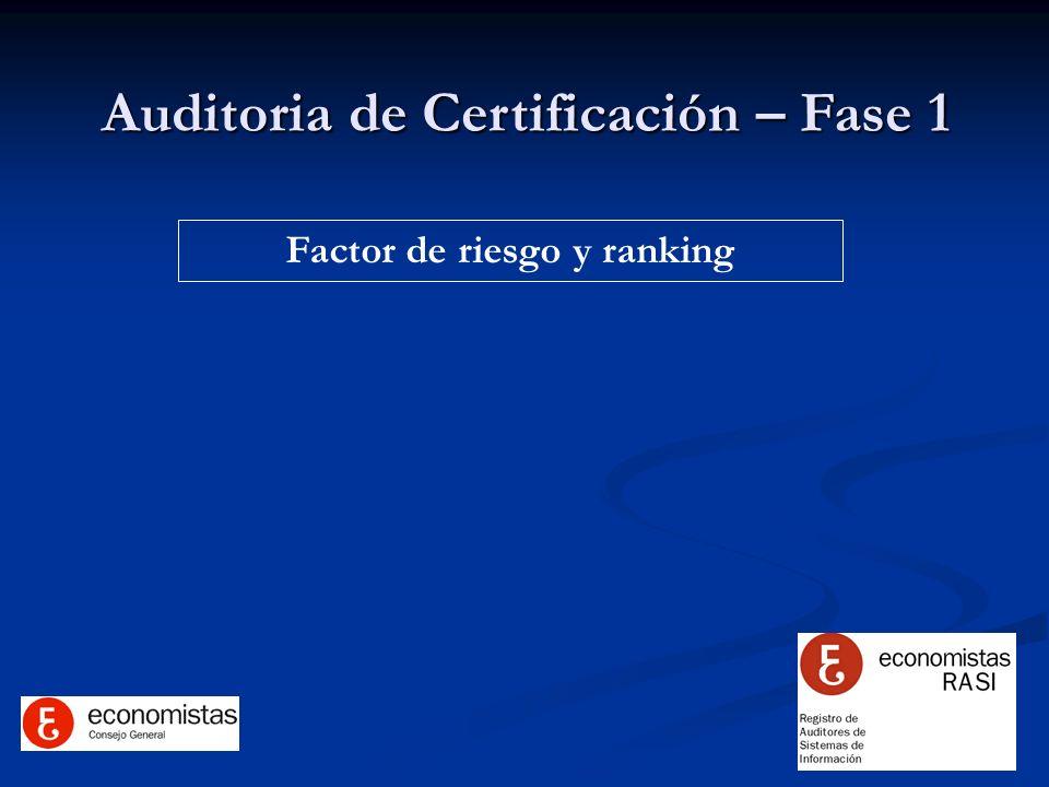 Auditoria de Certificación – Fase 1 Factor de riesgo y ranking
