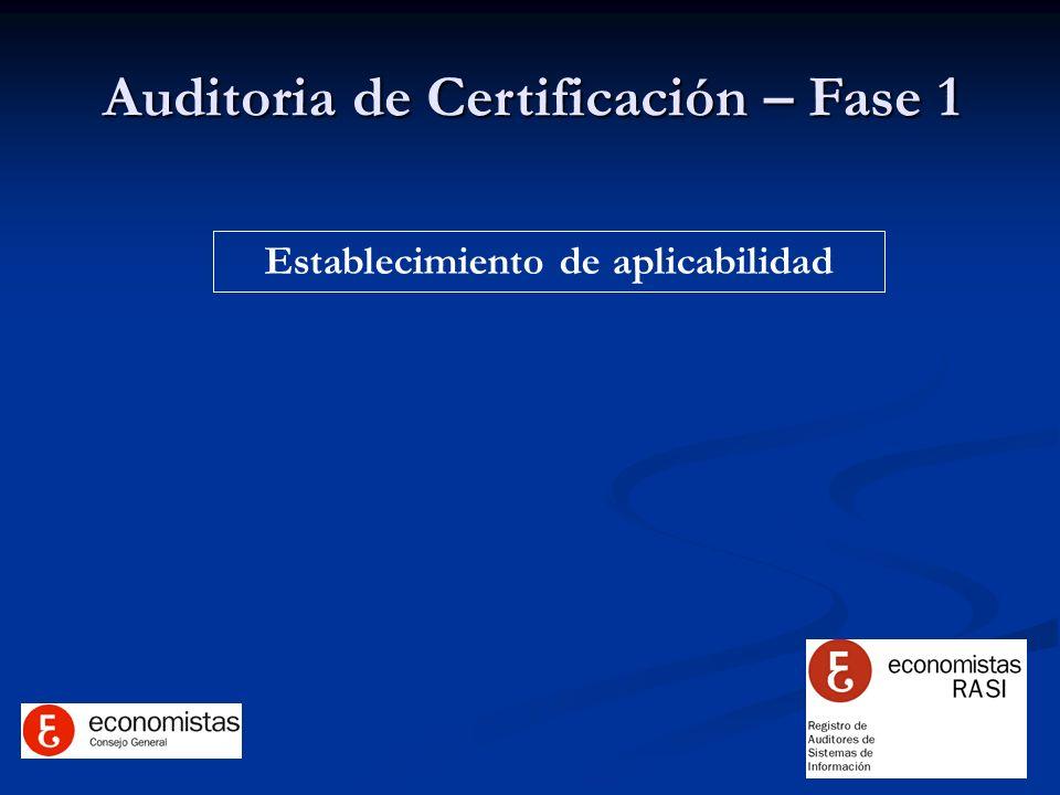 Auditoria de Certificación – Fase 1 Establecimiento de aplicabilidad