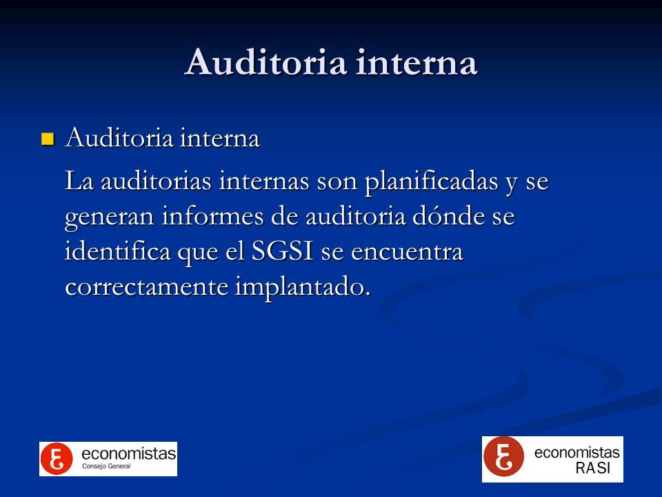 Auditoria interna Auditoria interna
