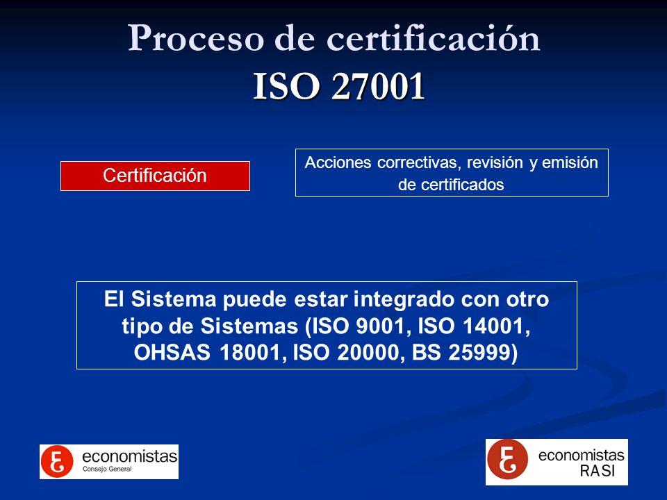 Proceso de certificación ISO 27001