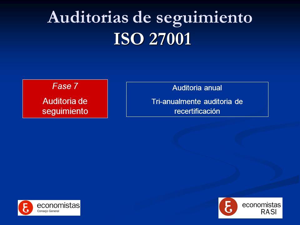 Auditorias de seguimiento ISO 27001