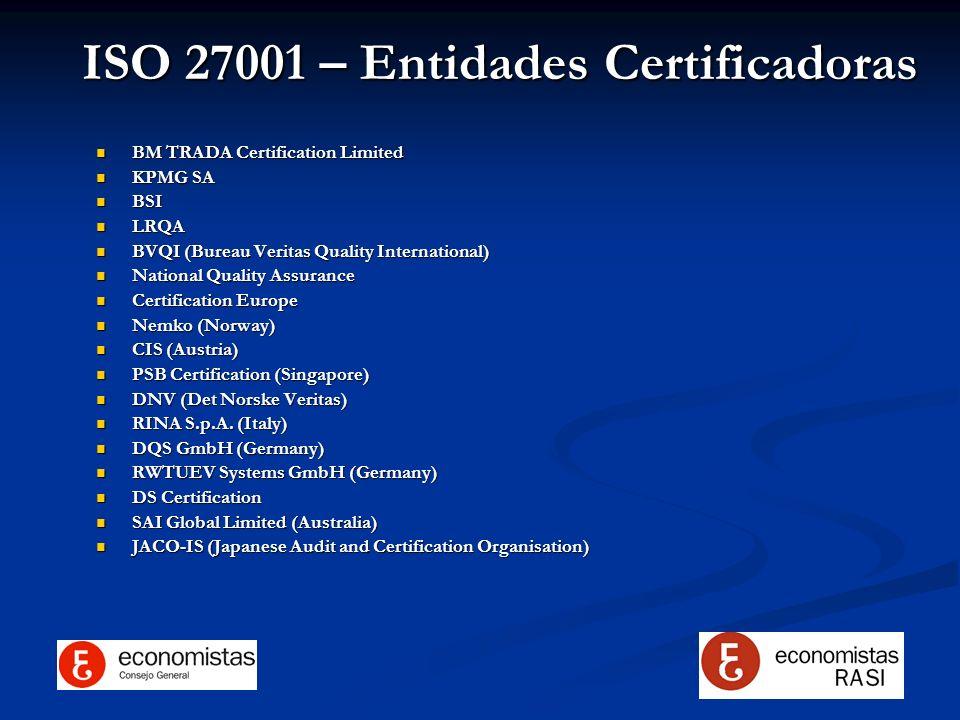 ISO 27001 – Entidades Certificadoras