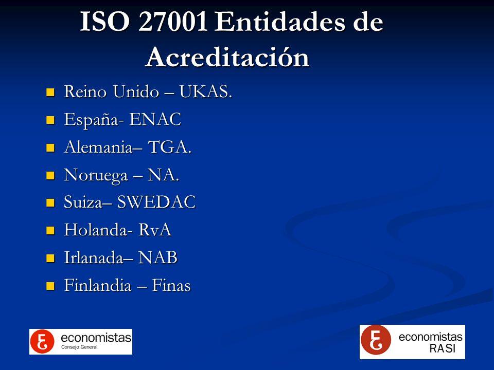 ISO 27001 Entidades de Acreditación