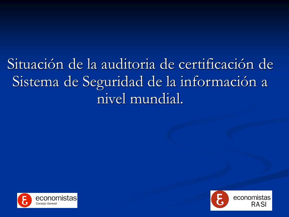 Situación de la auditoria de certificación de Sistema de Seguridad de la información a nivel mundial.
