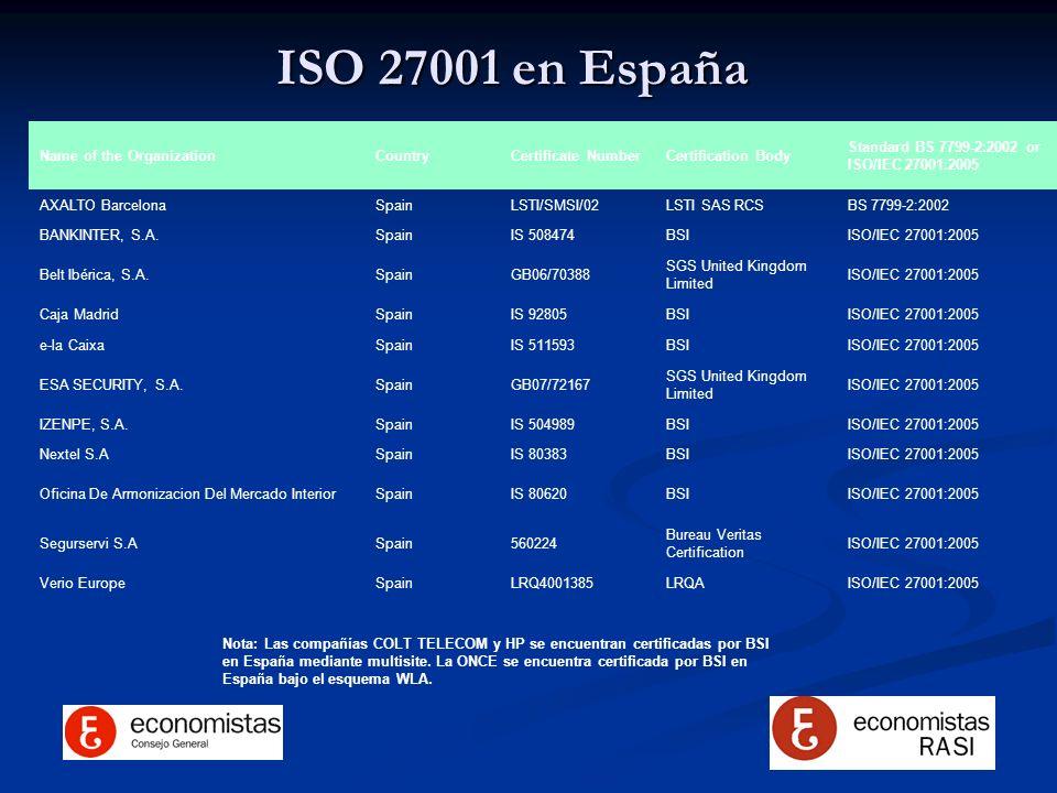 ISO 27001 en España Name of the Organization Country