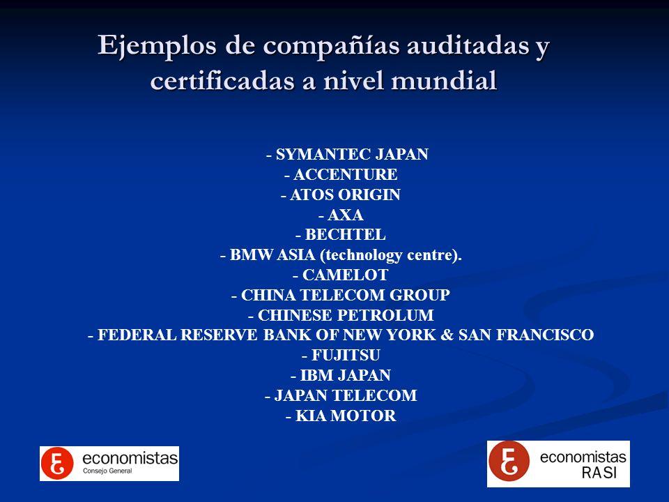 Ejemplos de compañías auditadas y certificadas a nivel mundial