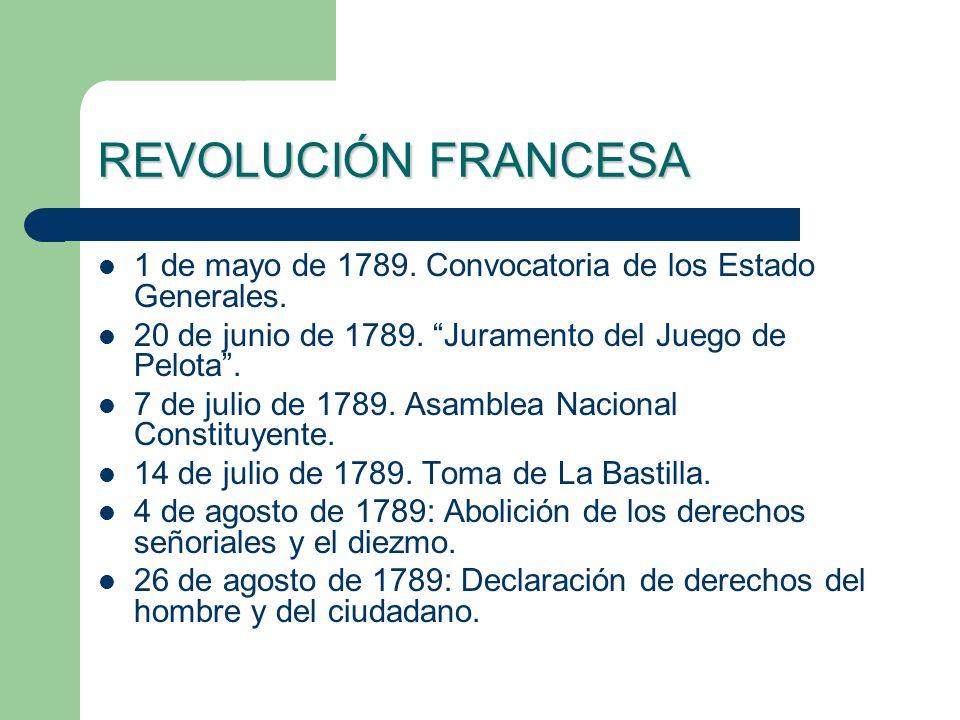 REVOLUCIÓN FRANCESA 1 de mayo de 1789. Convocatoria de los Estado Generales. 20 de junio de 1789. Juramento del Juego de Pelota .