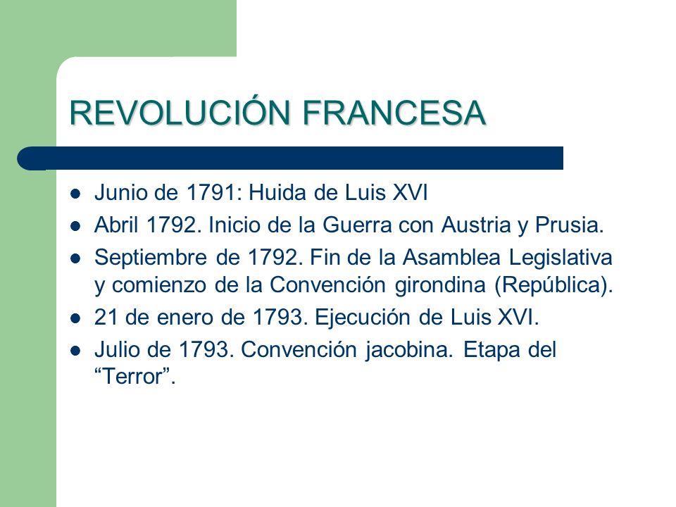 REVOLUCIÓN FRANCESA Junio de 1791: Huida de Luis XVI