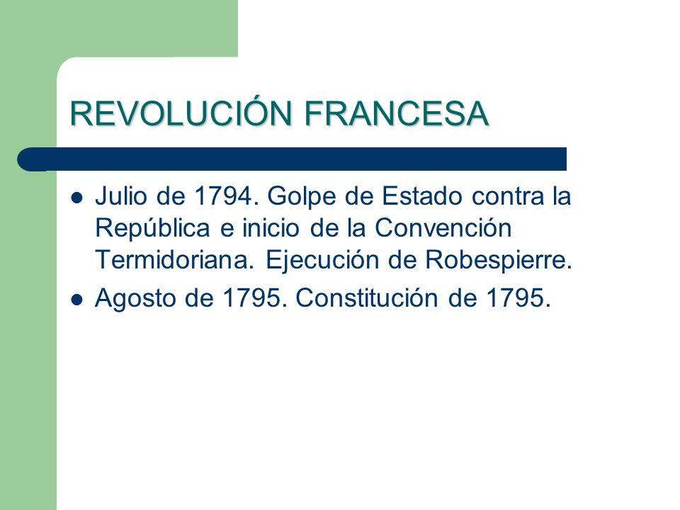 REVOLUCIÓN FRANCESA Julio de 1794. Golpe de Estado contra la República e inicio de la Convención Termidoriana. Ejecución de Robespierre.