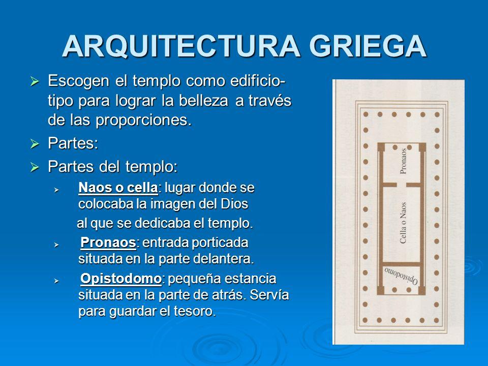 ARQUITECTURA GRIEGA Escogen el templo como edificio-tipo para lograr la belleza a través de las proporciones.