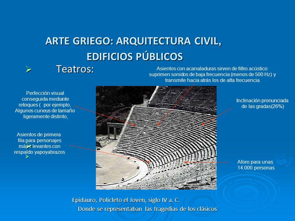ARTE GRIEGO: ARQUITECTURA CIVIL, EDIFICIOS PÚBLICOS