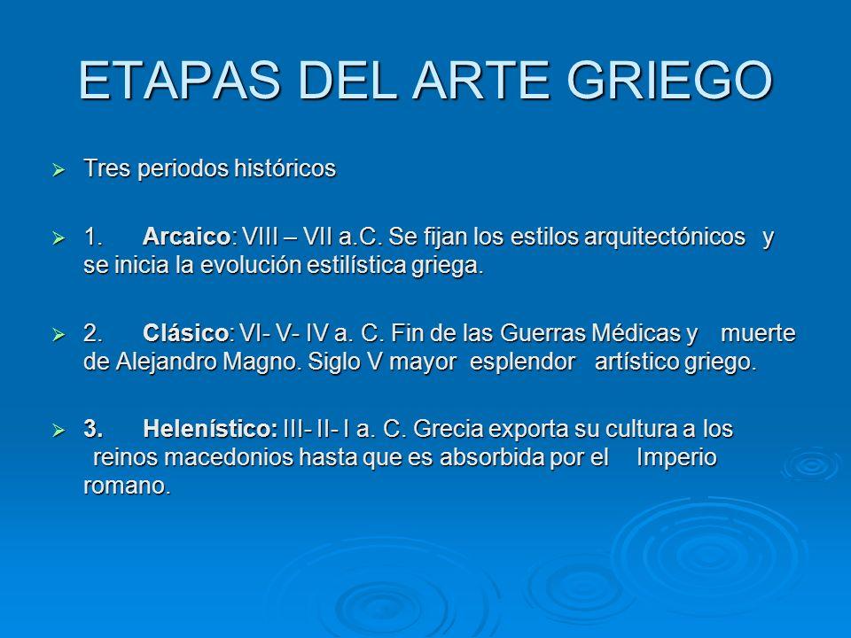 ETAPAS DEL ARTE GRIEGO Tres periodos históricos