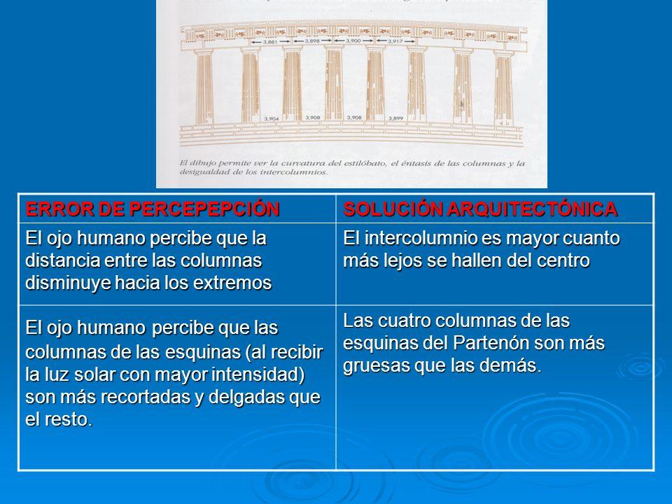 ERROR DE PERCEPEPCIÓN SOLUCIÓN ARQUITECTÓNICA. El ojo humano percibe que la distancia entre las columnas disminuye hacia los extremos.