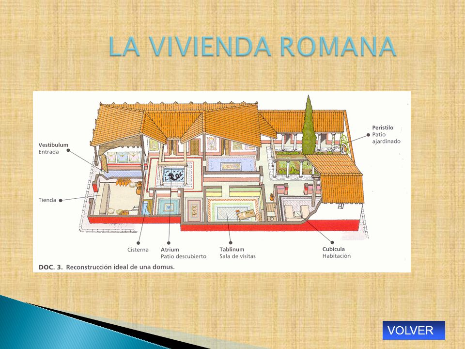 LA VIVIENDA ROMANA VOLVER