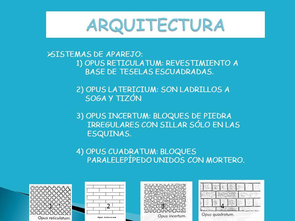 ARQUITECTURA SISTEMAS DE APAREJO: