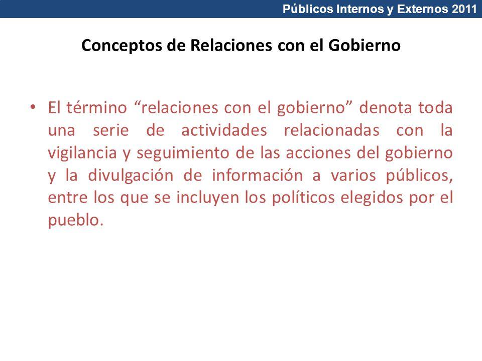 Conceptos de Relaciones con el Gobierno