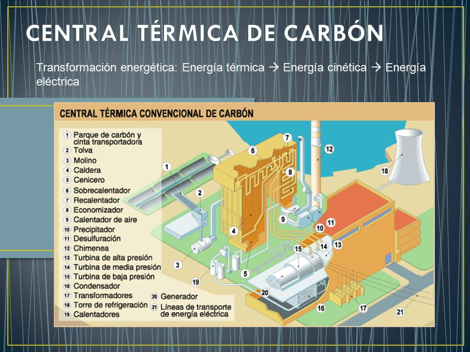 CENTRAL TÉRMICA DE CARBÓN