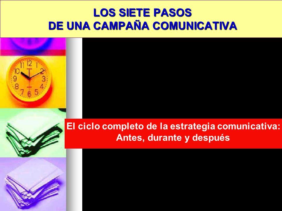 LOS SIETE PASOS DE UNA CAMPAÑA COMUNICATIVA