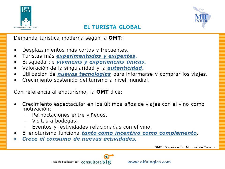 Demanda turística moderna según la OMT: