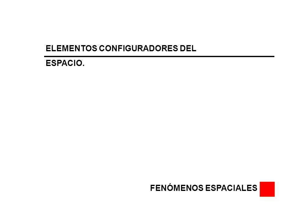 ELEMENTOS CONFIGURADORES DEL