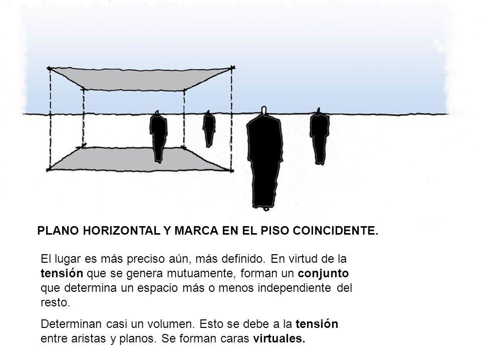 PLANO HORIZONTAL Y MARCA EN EL PISO COINCIDENTE.