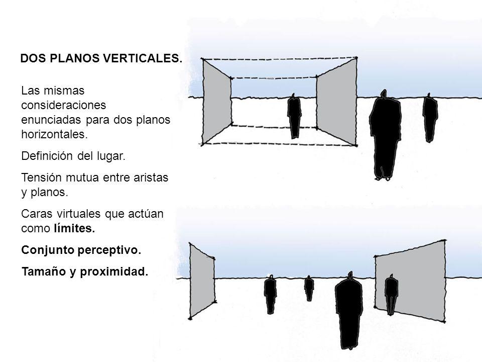 Las mismas consideraciones enunciadas para dos planos horizontales.
