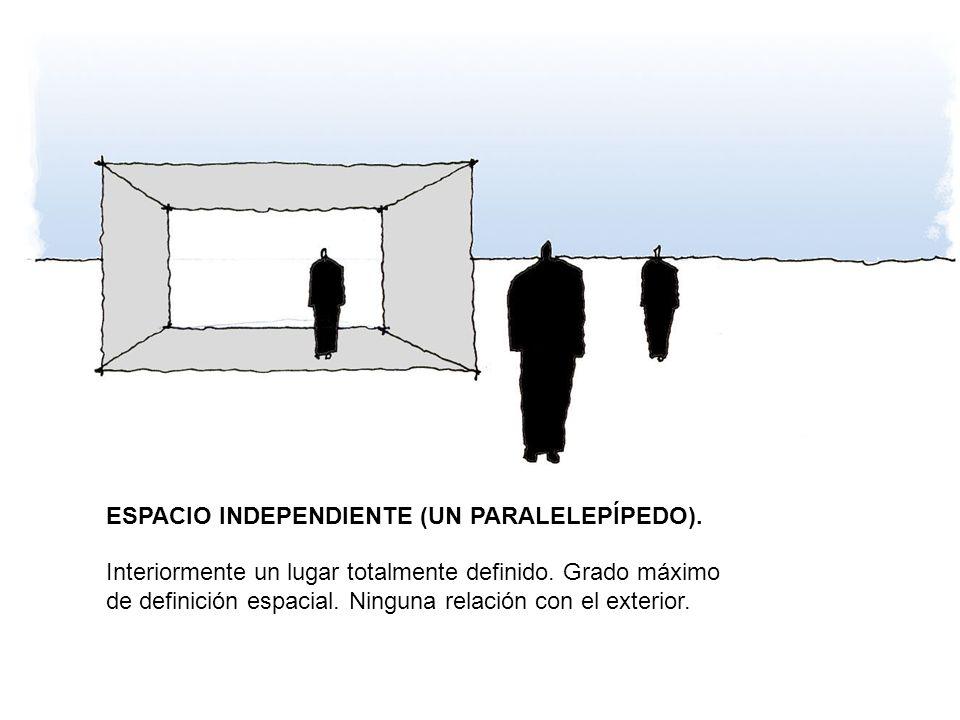 ESPACIO INDEPENDIENTE (UN PARALELEPÍPEDO).